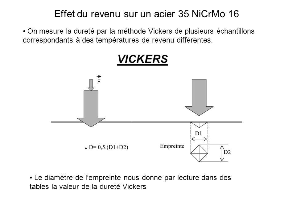 Effet du revenu sur un acier 35 NiCrMo 16
