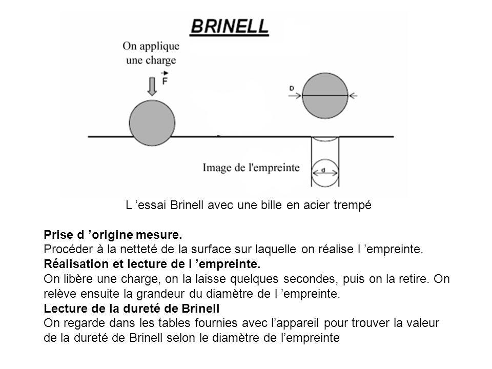 L 'essai Brinell avec une bille en acier trempé