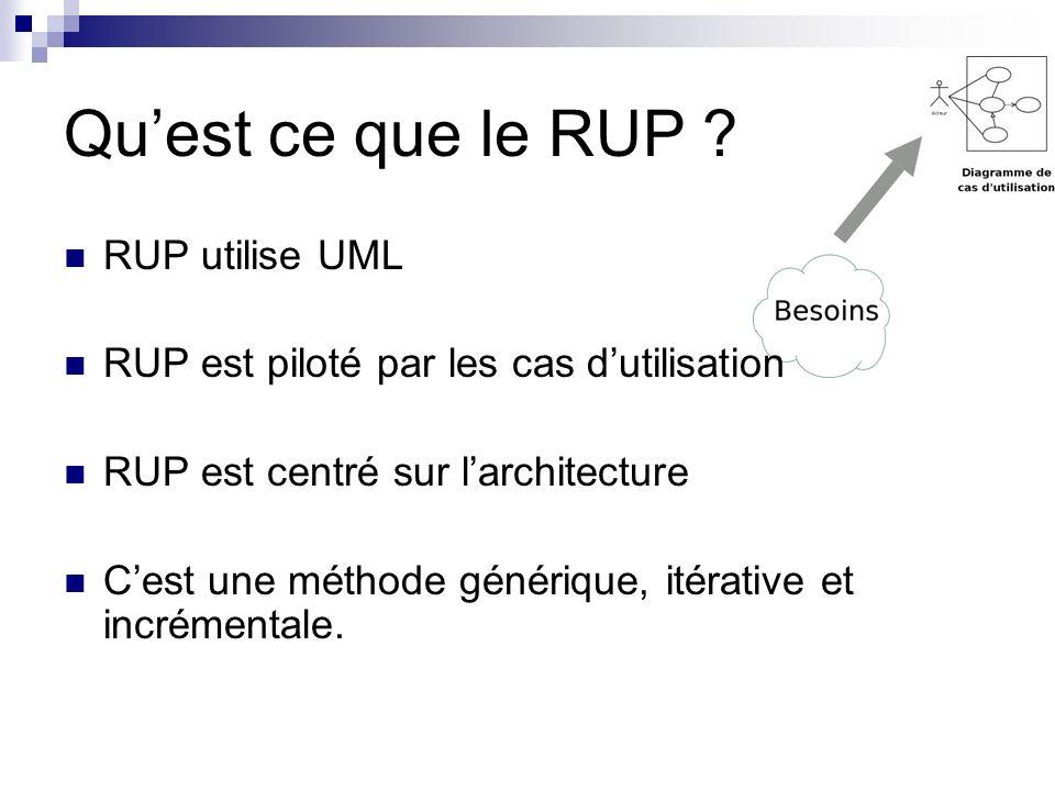 Qu'est ce que le RUP RUP utilise UML