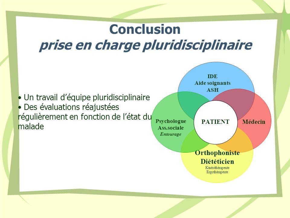 Conclusion prise en charge pluridisciplinaire