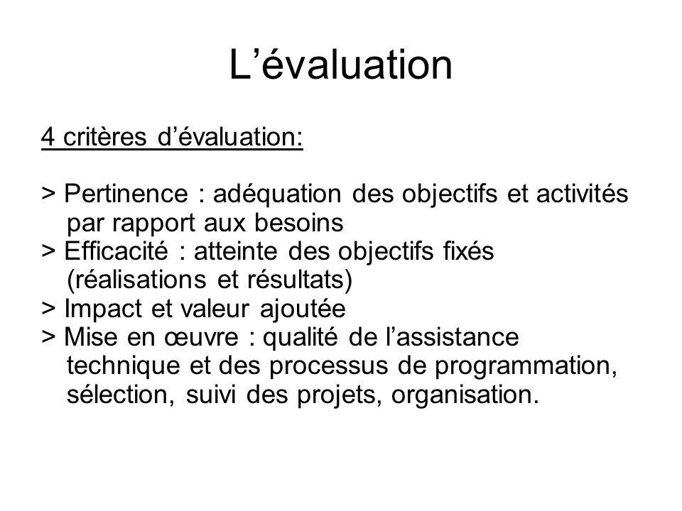 L'évaluation 4 critères d'évaluation:
