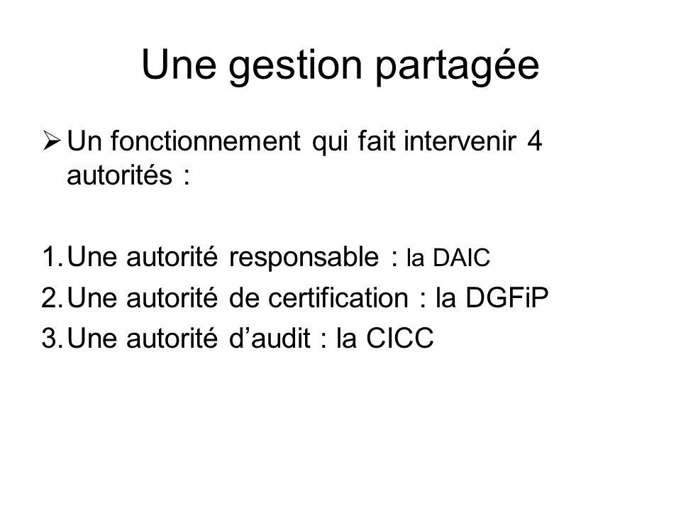 Une gestion partagée Un fonctionnement qui fait intervenir 4 autorités : Une autorité responsable : la DAIC.