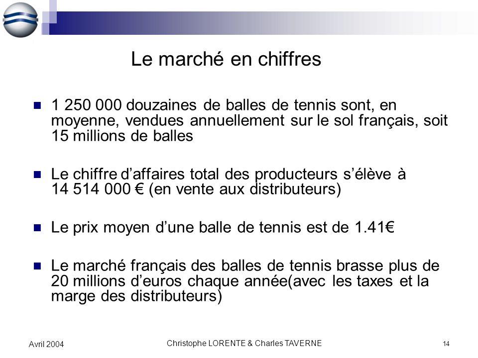 Christophe LORENTE & Charles TAVERNE