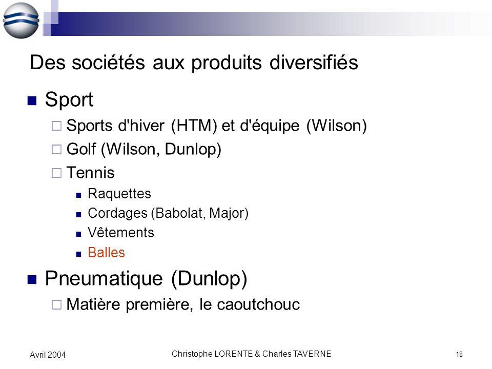 Des sociétés aux produits diversifiés