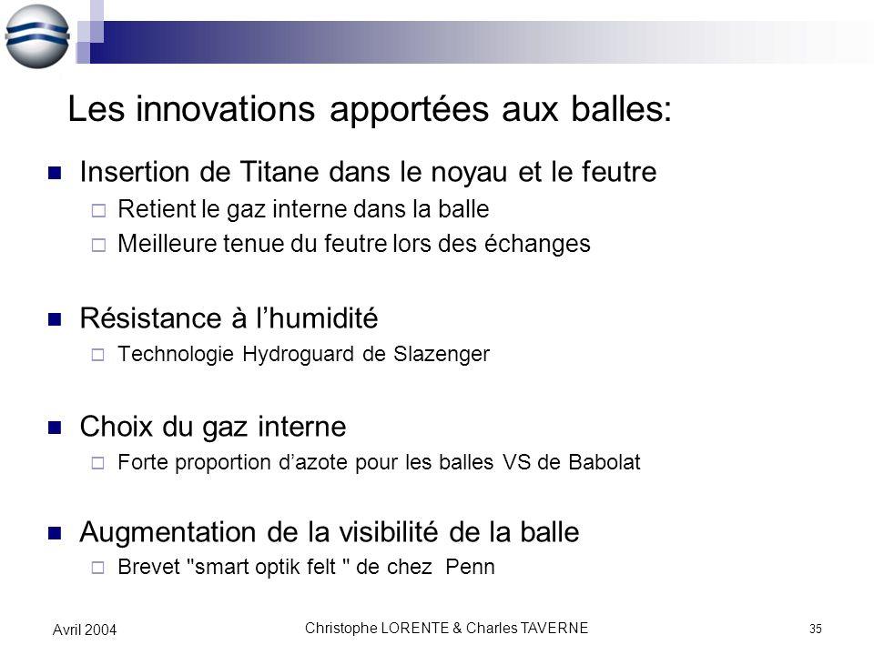 Les innovations apportées aux balles: