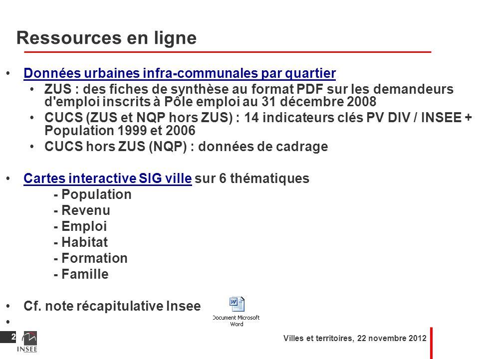 Ressources en ligne Données urbaines infra-communales par quartier