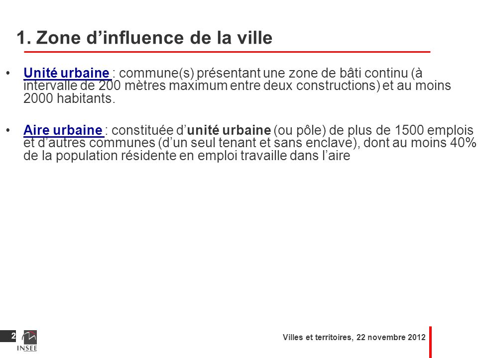 1. Zone d'influence de la ville