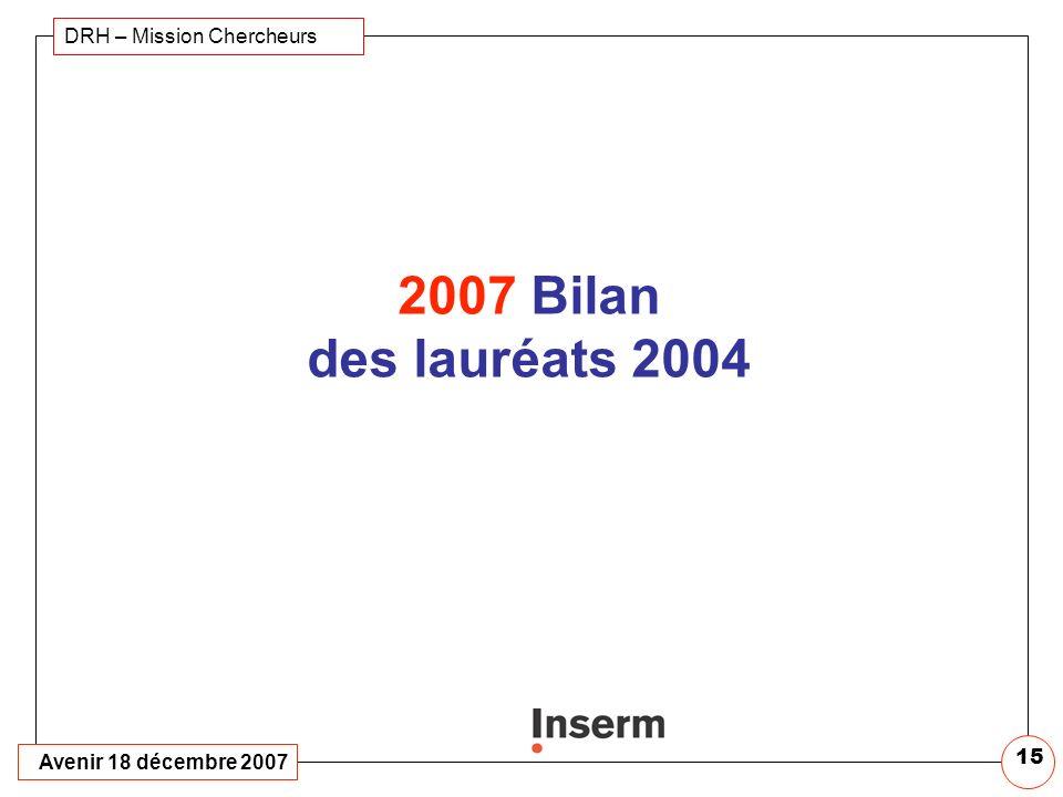 2007 Bilan des lauréats 2004