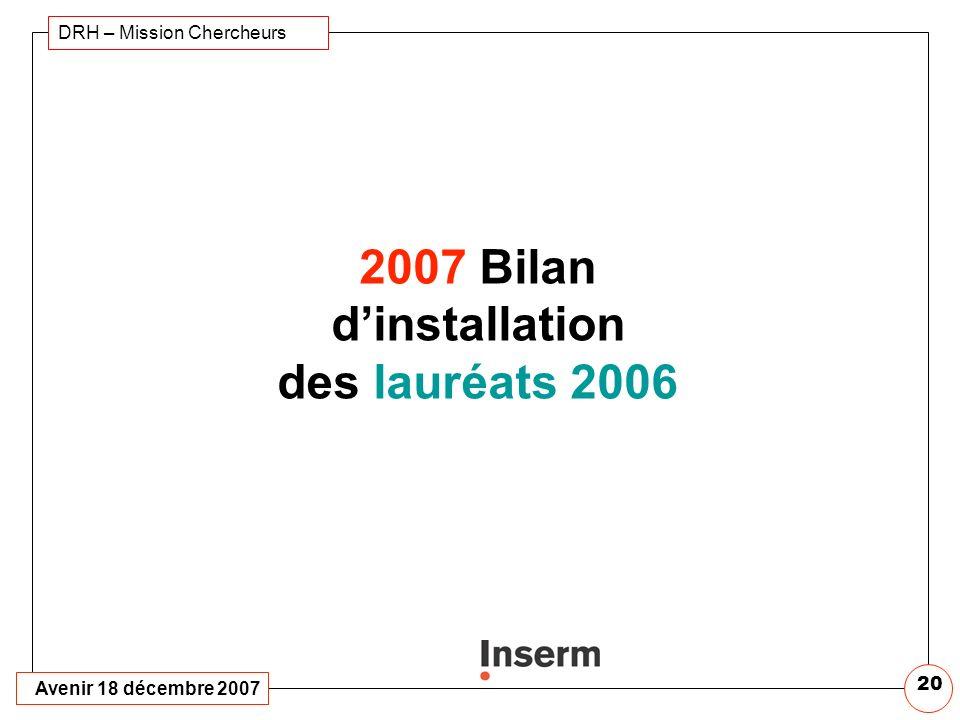 2007 Bilan d'installation des lauréats 2006