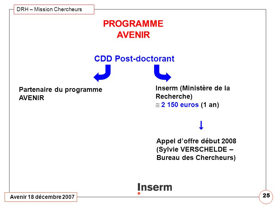  PROGRAMME AVENIR CDD Post-doctorant