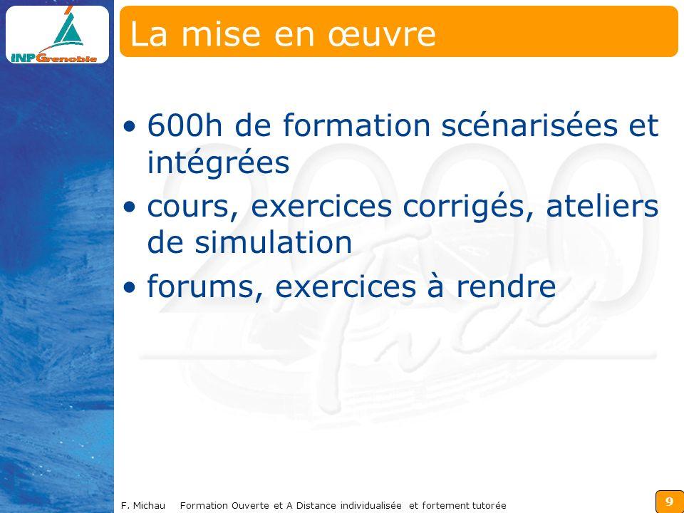 La mise en œuvre 600h de formation scénarisées et intégrées