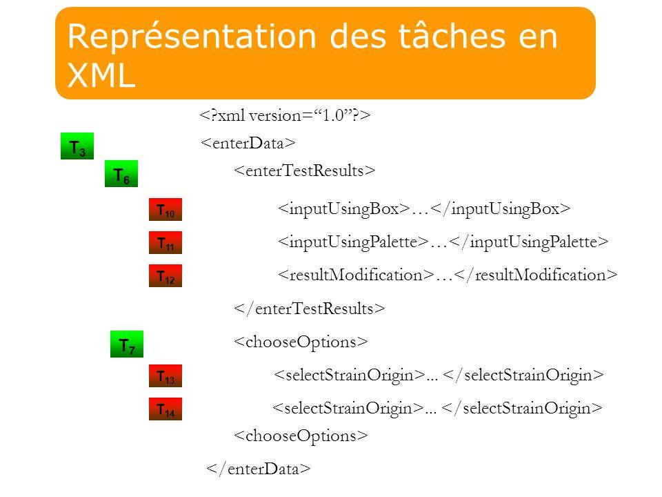 Représentation des tâches en XML