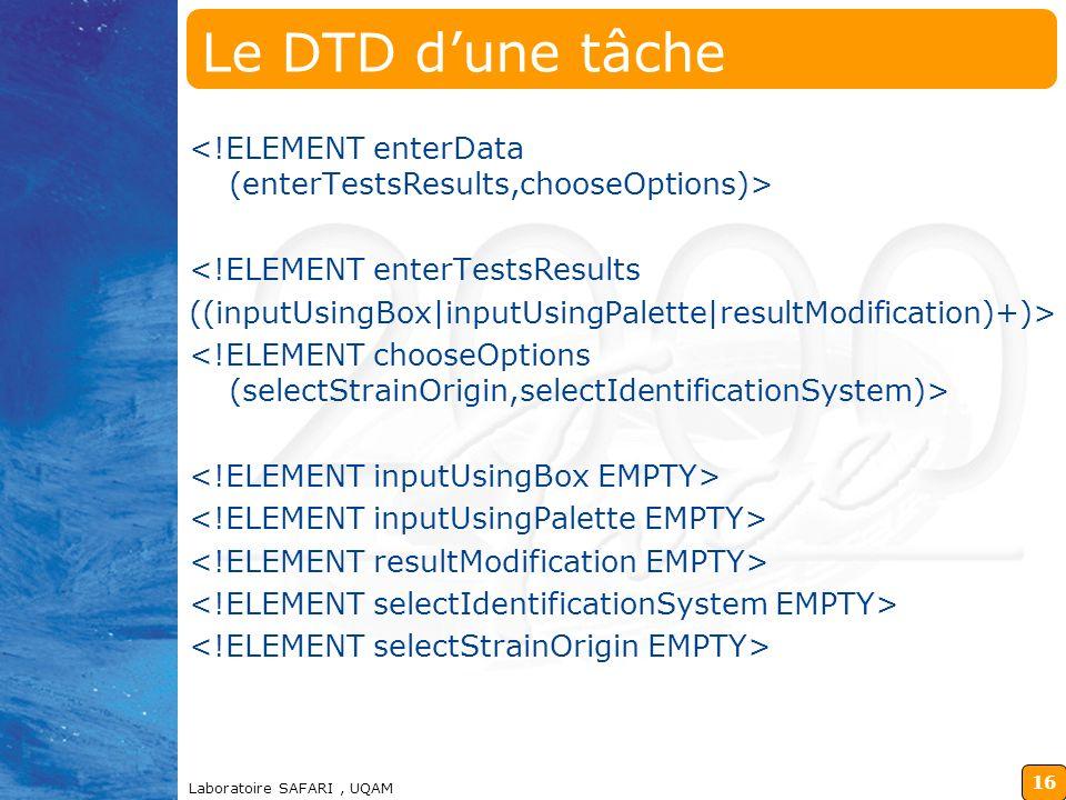 98-12-14 Le DTD d'une tâche. <!ELEMENT enterData (enterTestsResults,chooseOptions)> <!ELEMENT enterTestsResults.