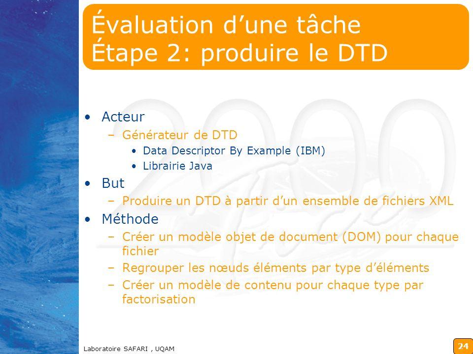 Évaluation d'une tâche Étape 2: produire le DTD