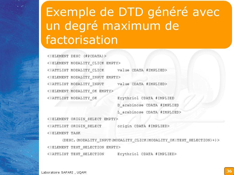 Exemple de DTD généré avec un degré maximum de factorisation