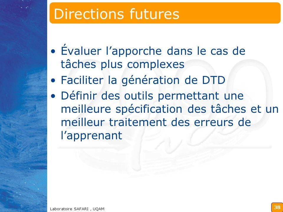 98-12-14 Directions futures. Évaluer l'apporche dans le cas de tâches plus complexes. Faciliter la génération de DTD.