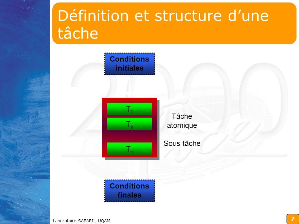 Définition et structure d'une tâche