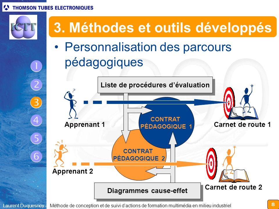  3. Méthodes et outils développés