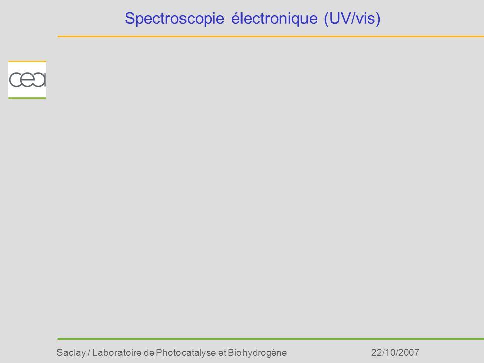 Spectroscopie électronique (UV/vis)