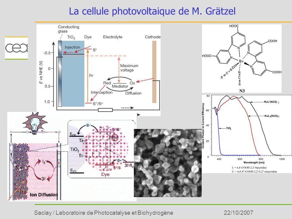 La cellule photovoltaique de M. Grätzel