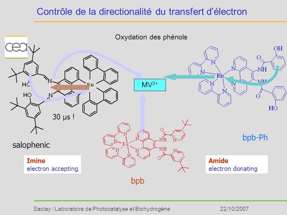Contrôle de la directionalité du transfert d'électron