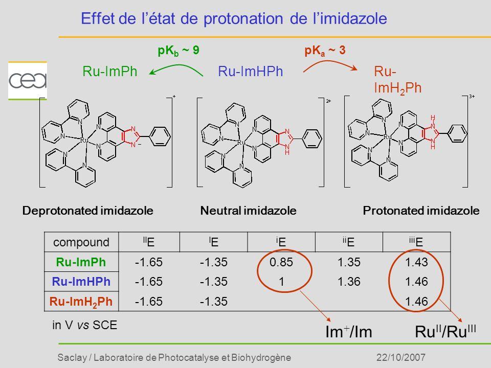 Effet de l'état de protonation de l'imidazole