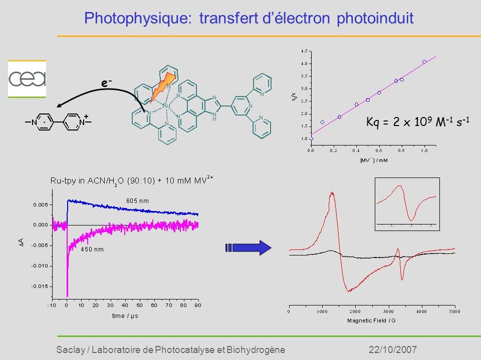 Photophysique: transfert d'électron photoinduit