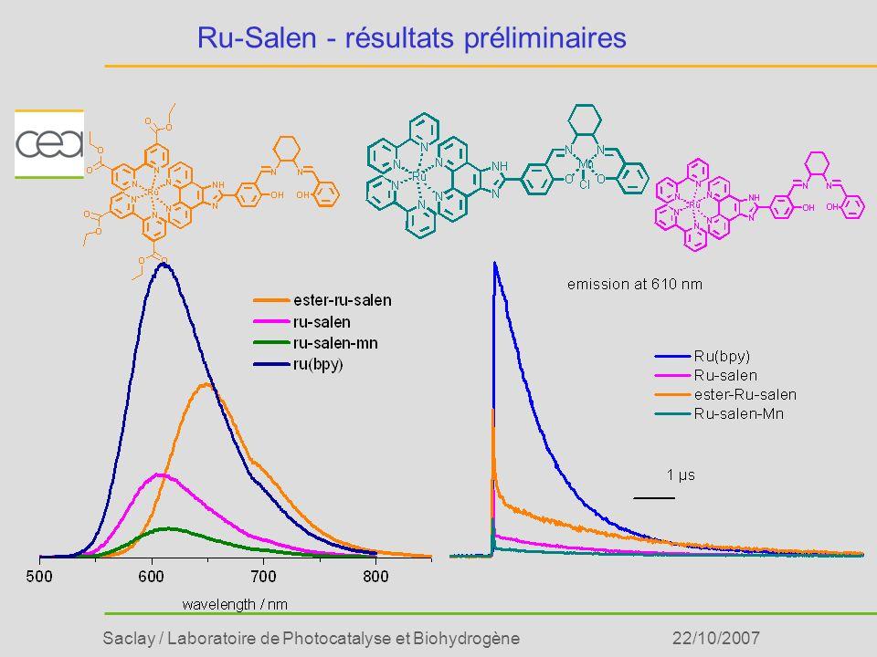 Ru-Salen - résultats préliminaires