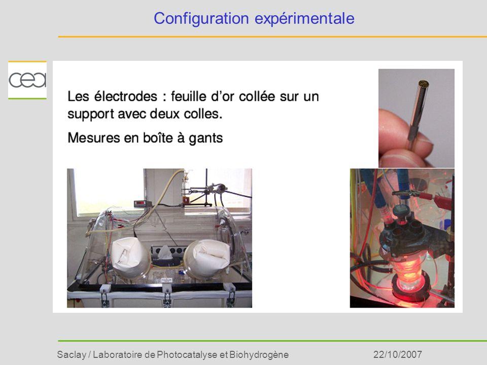 Configuration expérimentale