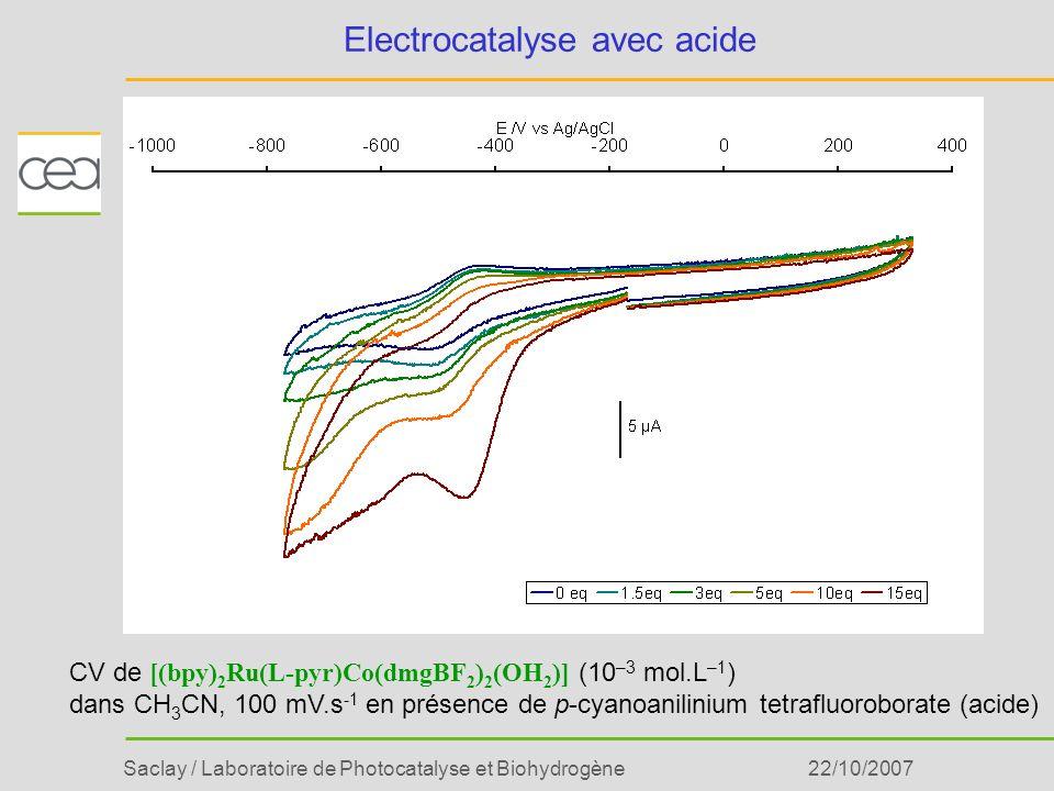 Electrocatalyse avec acide