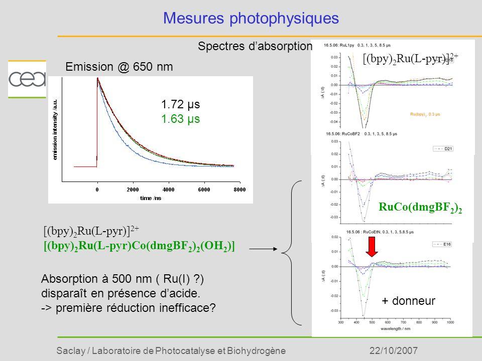 Mesures photophysiques
