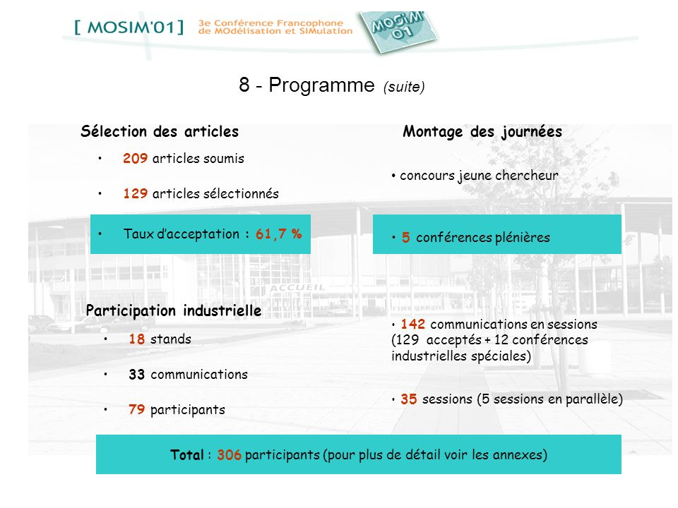 Total : 306 participants (pour plus de détail voir les annexes)