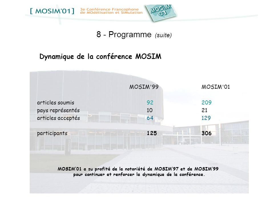 MOSIM 99 MOSIM 01 8 - Programme (suite)