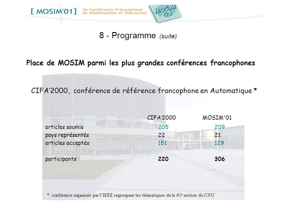 CIFA'2000 MOSIM 01 8 - Programme (suite)