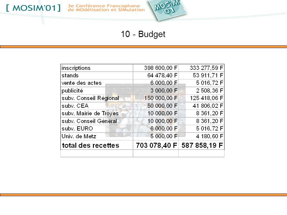 10 - Budget