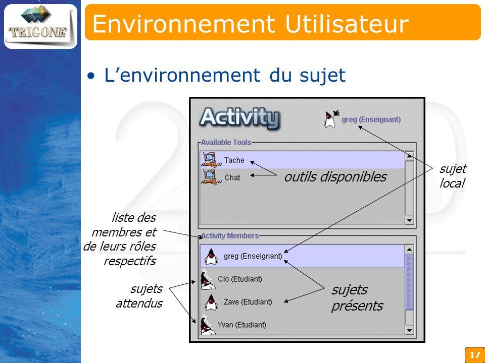 Environnement Utilisateur