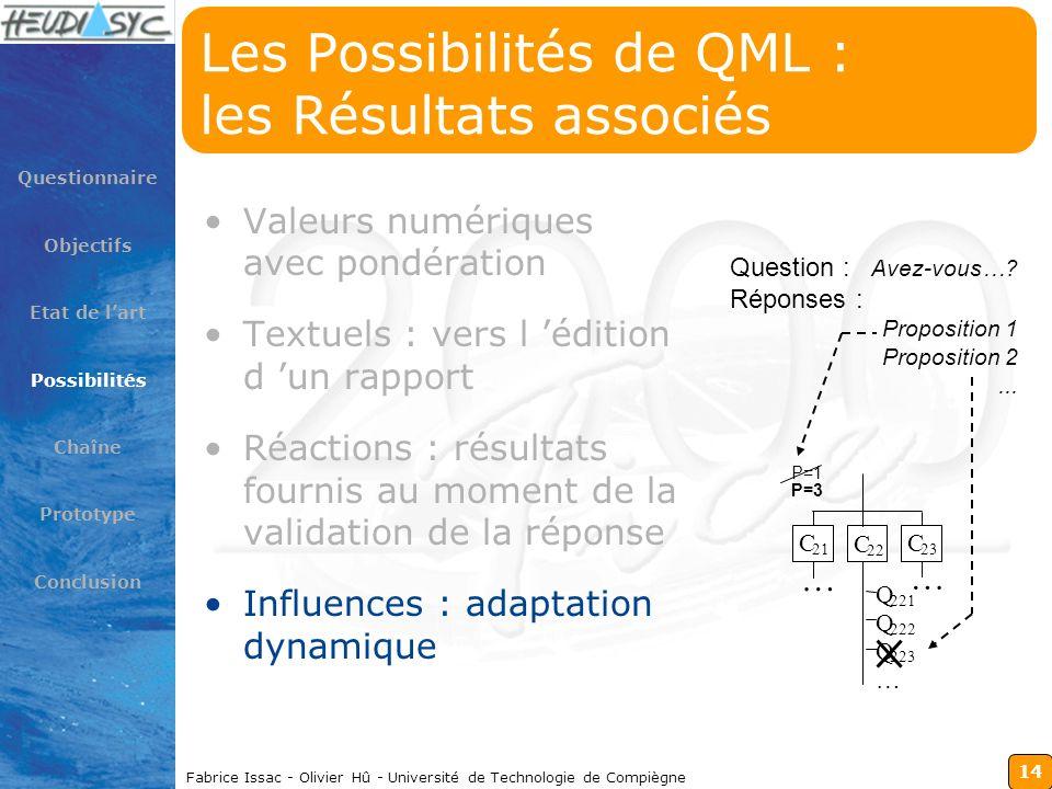 Les Possibilités de QML : les Résultats associés