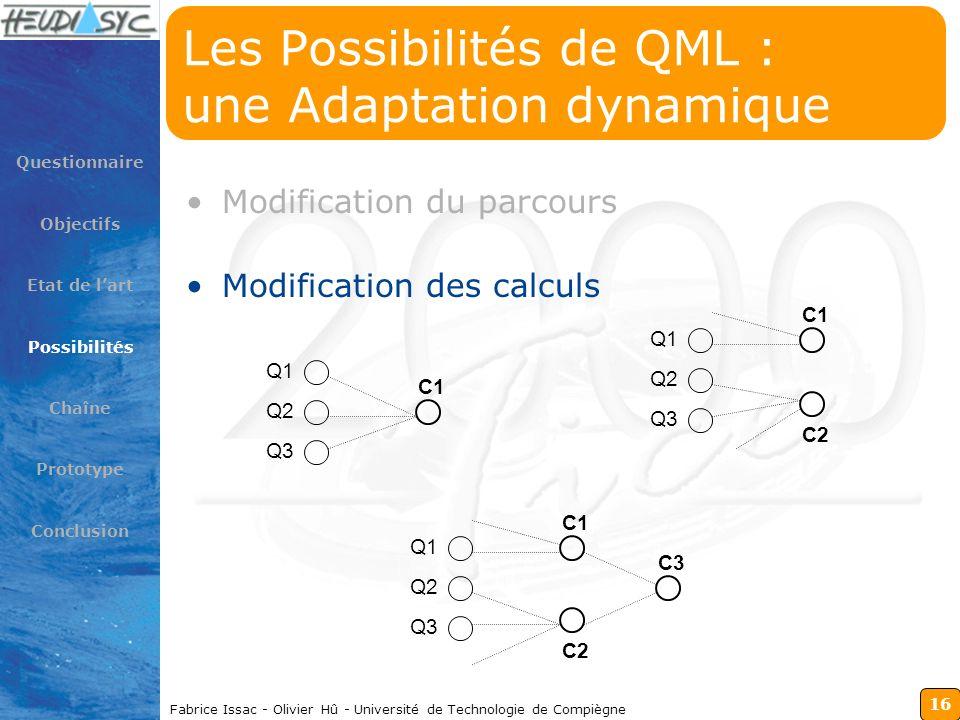 Les Possibilités de QML : une Adaptation dynamique