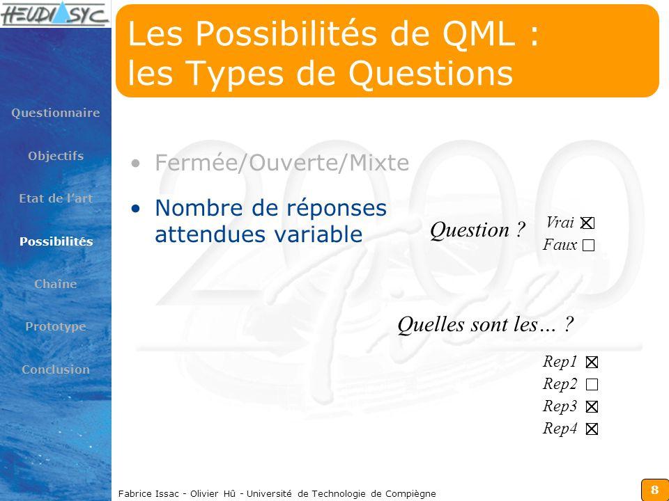 Les Possibilités de QML : les Types de Questions