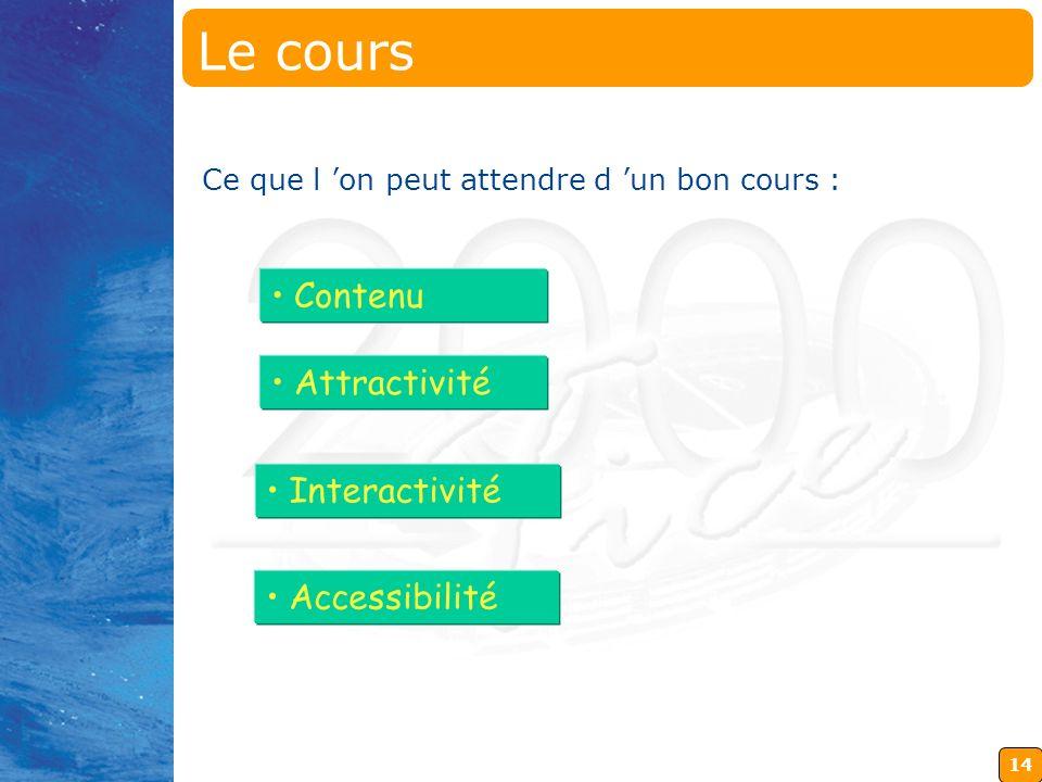 Le cours Contenu Attractivité Interactivité Accessibilité