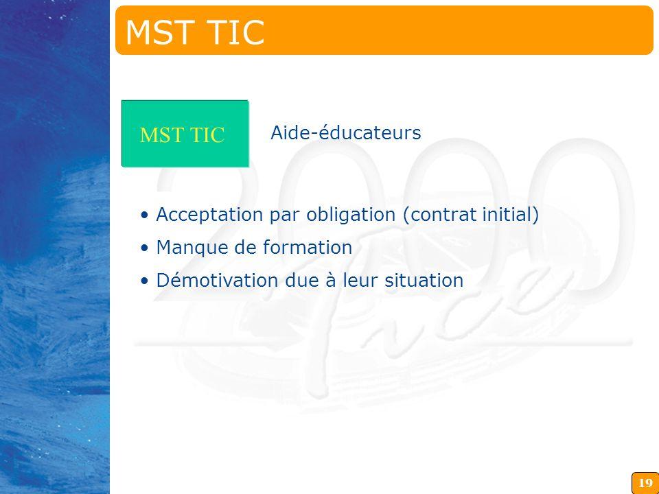 MST TIC MST TIC Aide-éducateurs
