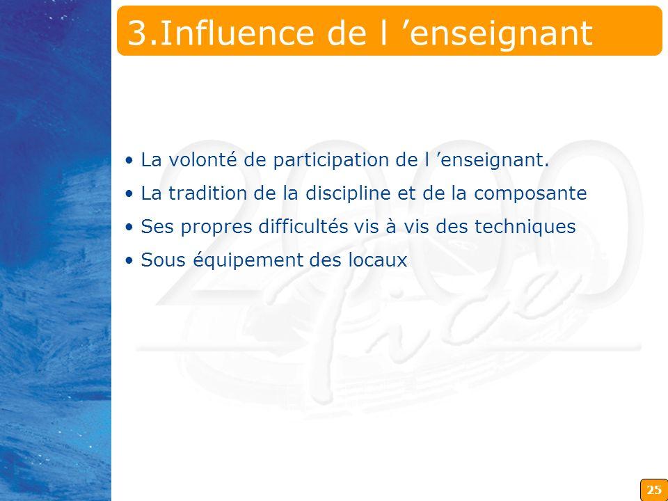 3.Influence de l 'enseignant