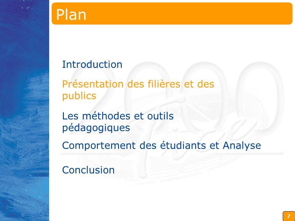 Plan Introduction Présentation des filières et des publics