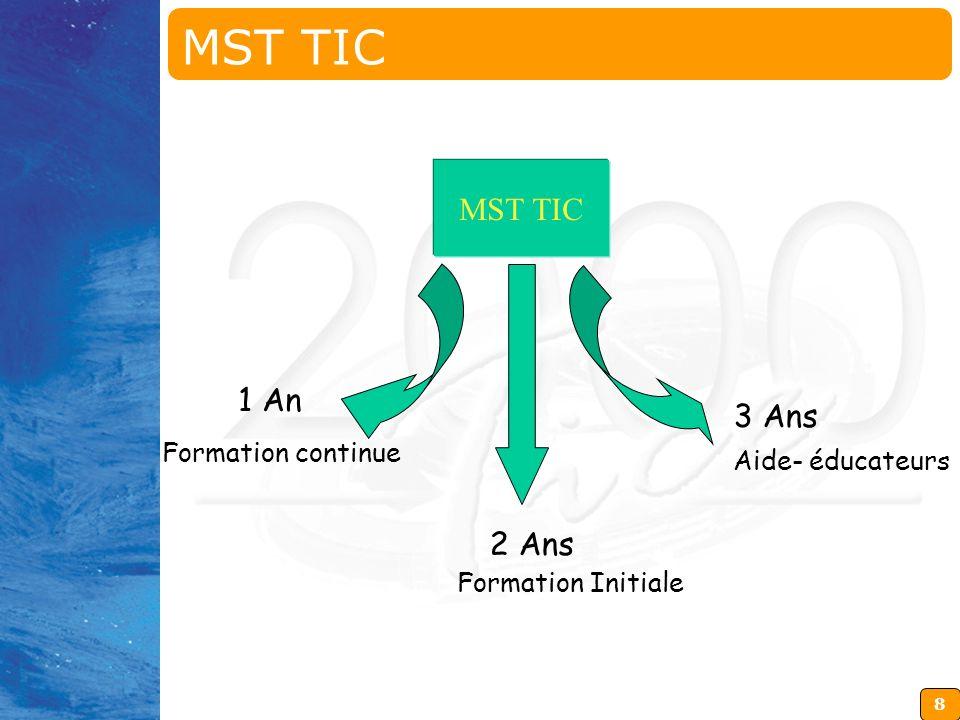 MST TIC MST TIC 1 An 3 Ans 2 Ans Formation continue Aide- éducateurs