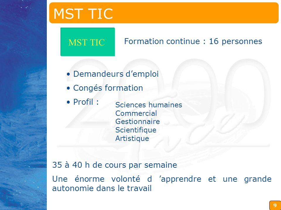 MST TIC MST TIC Formation continue : 16 personnes Demandeurs d'emploi
