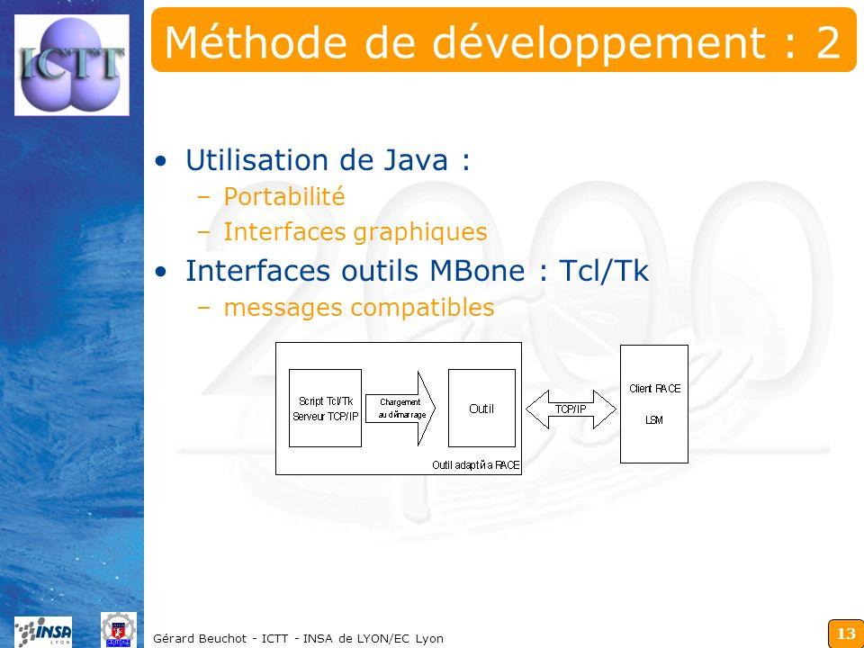Méthode de développement : 2