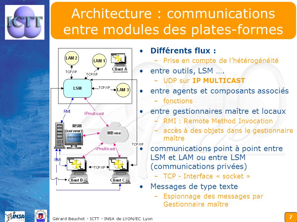 Architecture : communications entre modules des plates-formes