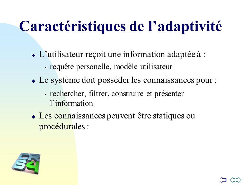 Caractéristiques de l'adaptivité