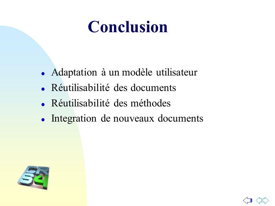 Conclusion Adaptation à un modèle utilisateur
