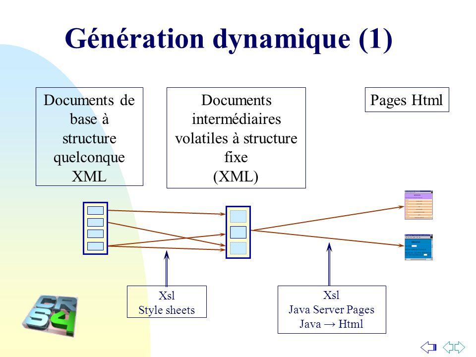 Génération dynamique (1)